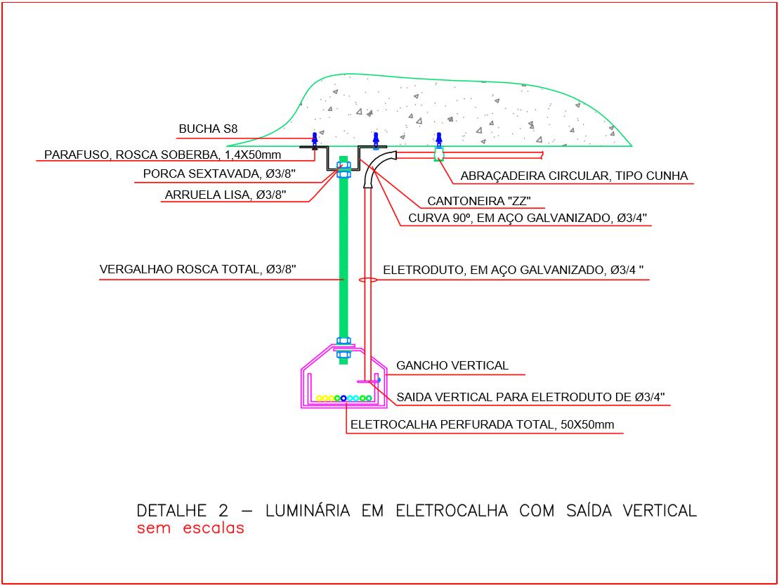 Infraestrutura elétrica industrial